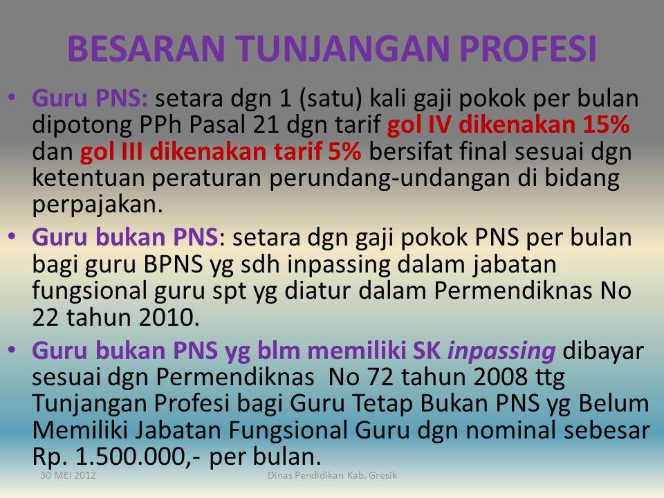 30 MEI 2012Dinas Pendidikan Kab.