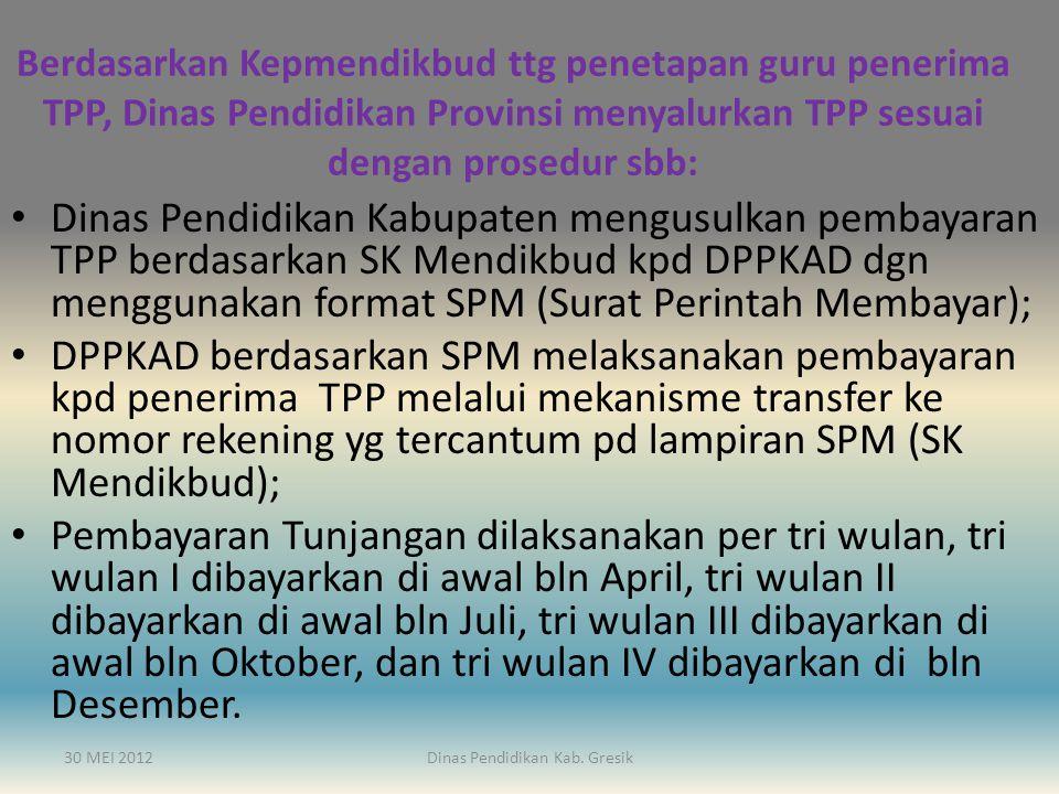 30 MEI 2012Dinas Pendidikan Kab. Gresik Berdasarkan Kepmendikbud ttg penetapan guru penerima TPP, Dinas Pendidikan Provinsi menyalurkan TPP sesuai den
