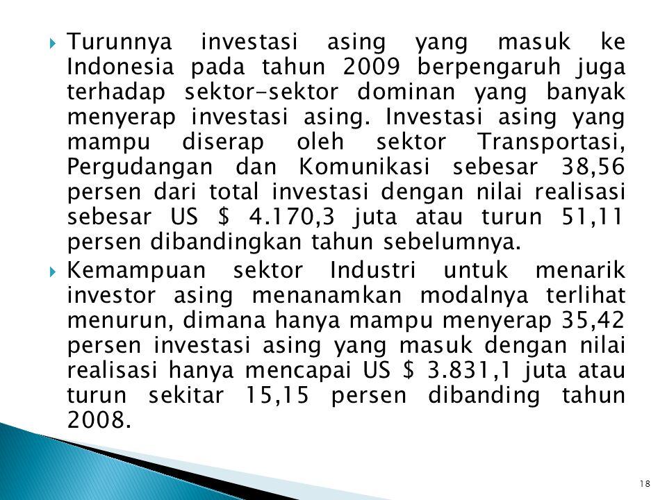  Turunnya investasi asing yang masuk ke Indonesia pada tahun 2009 berpengaruh juga terhadap sektor-sektor dominan yang banyak menyerap investasi asin