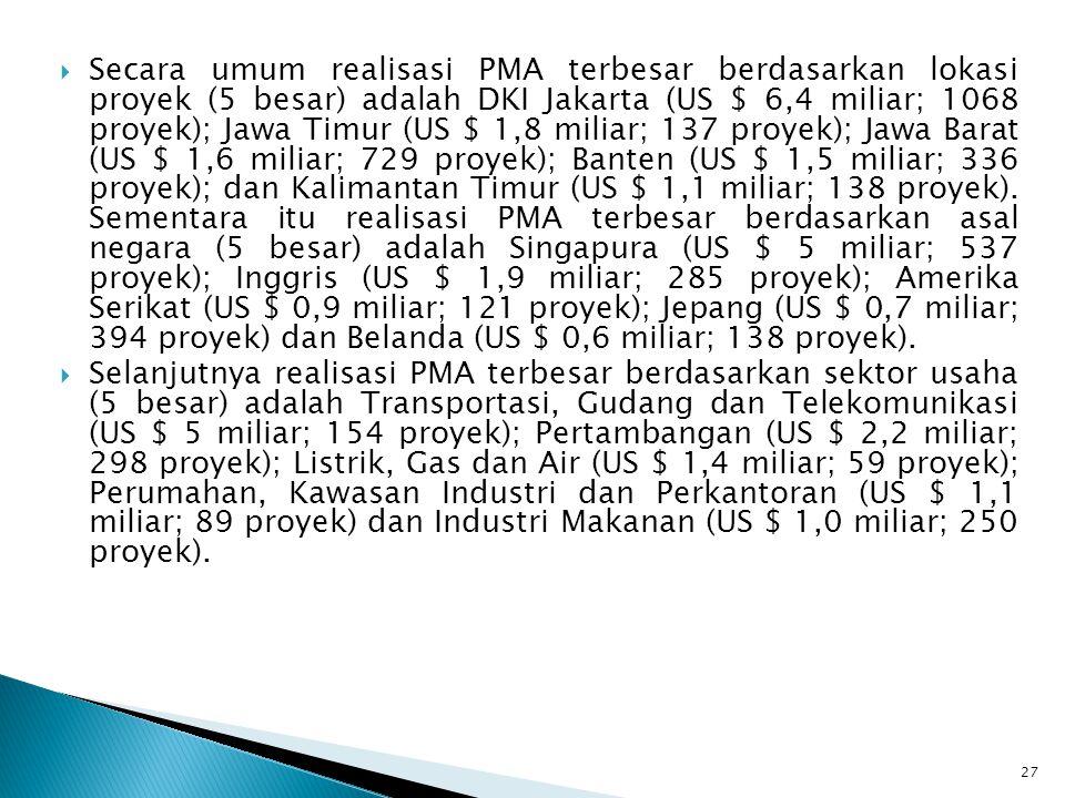  Secara umum realisasi PMA terbesar berdasarkan lokasi proyek (5 besar) adalah DKI Jakarta (US $ 6,4 miliar; 1068 proyek); Jawa Timur (US $ 1,8 milia