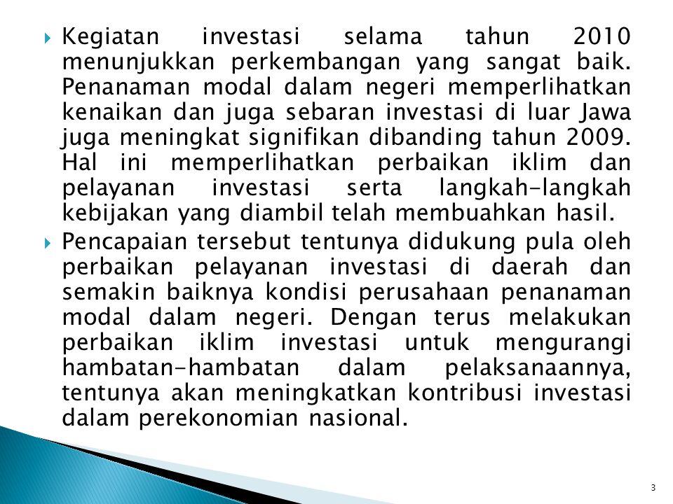  Kegiatan investasi selama tahun 2010 menunjukkan perkembangan yang sangat baik. Penanaman modal dalam negeri memperlihatkan kenaikan dan juga sebara