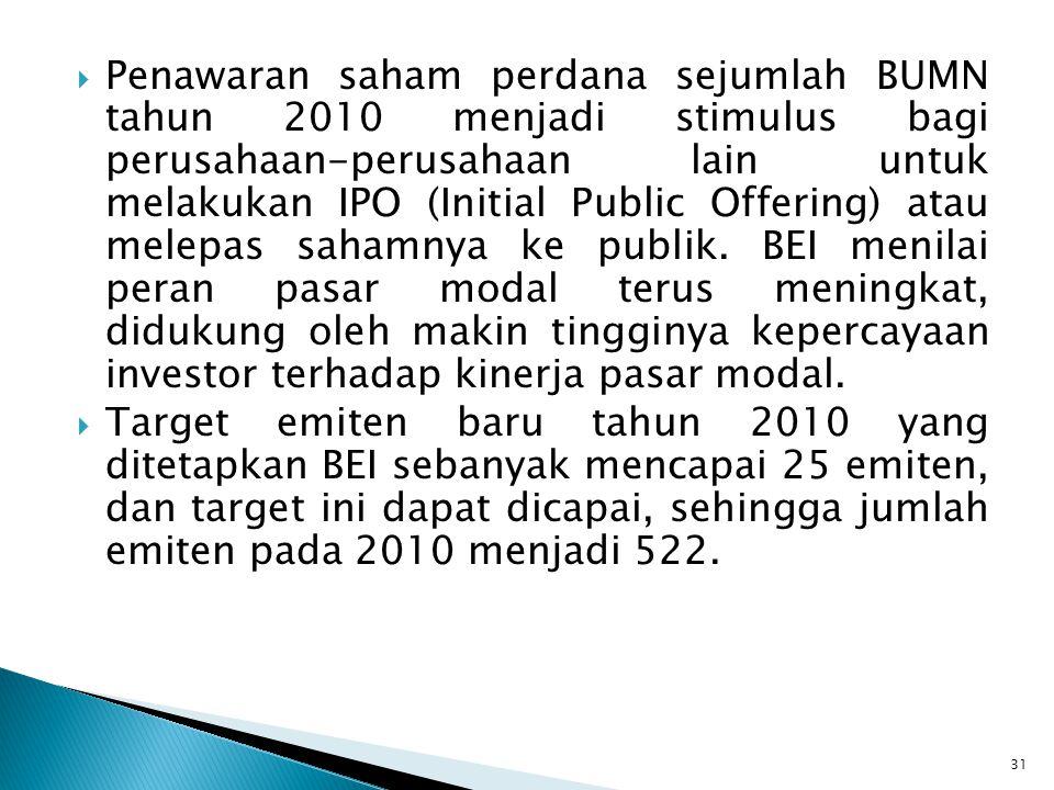  Penawaran saham perdana sejumlah BUMN tahun 2010 menjadi stimulus bagi perusahaan-perusahaan lain untuk melakukan IPO (Initial Public Offering) atau