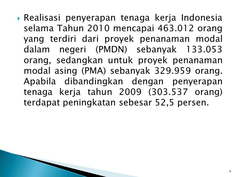  Realisasi penyerapan tenaga kerja Indonesia selama Tahun 2010 mencapai 463.012 orang yang terdiri dari proyek penanaman modal dalam negeri (PMDN) se