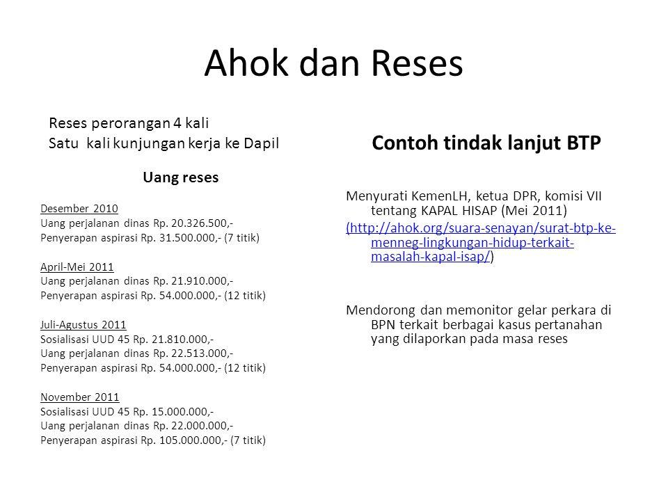 Ahok dan Reses Uang reses Desember 2010 Uang perjalanan dinas Rp.