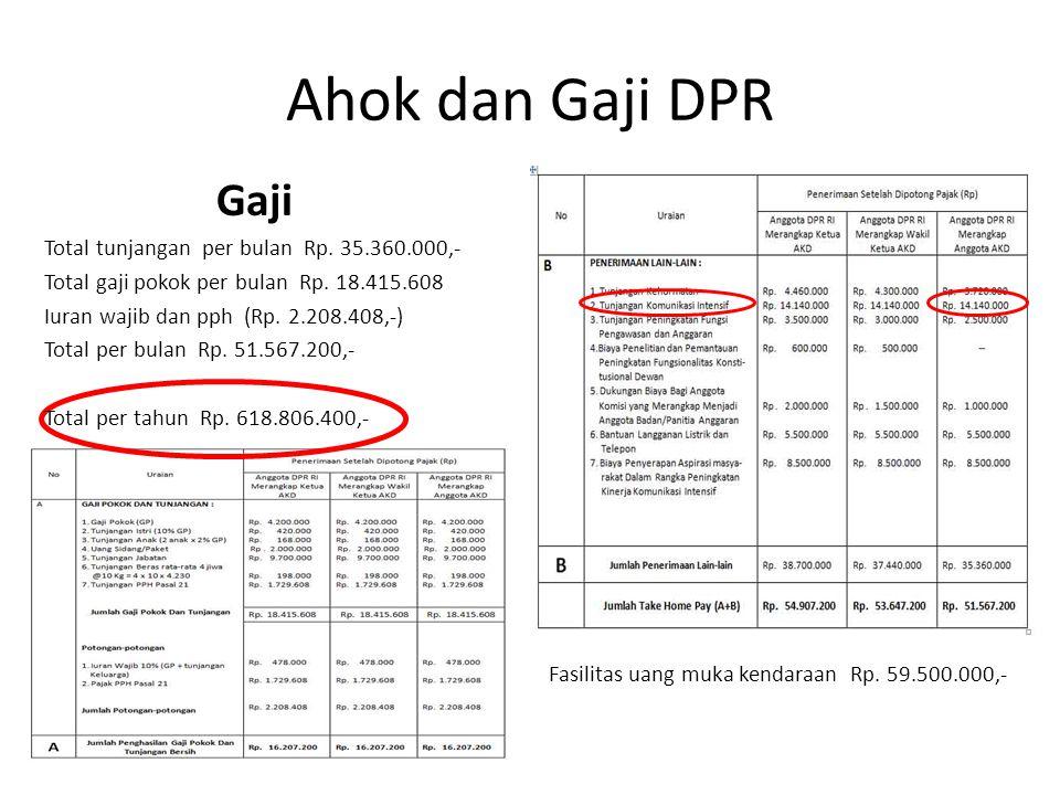 Ahok dan Gaji DPR Fasilitas uang muka kendaraan Rp.