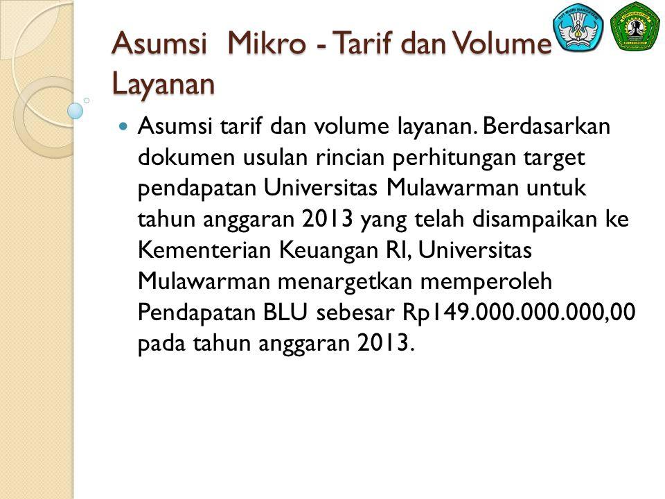 Asumsi Mikro - Tarif dan Volume Layanan  Asumsi tarif dan volume layanan.