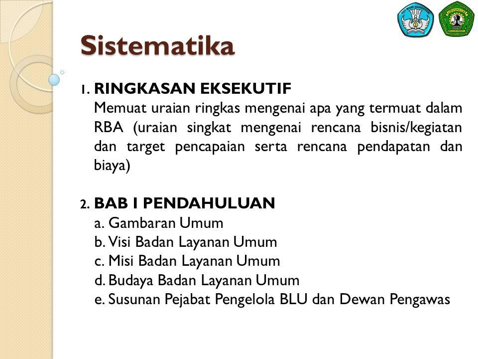 Sistematika 1.