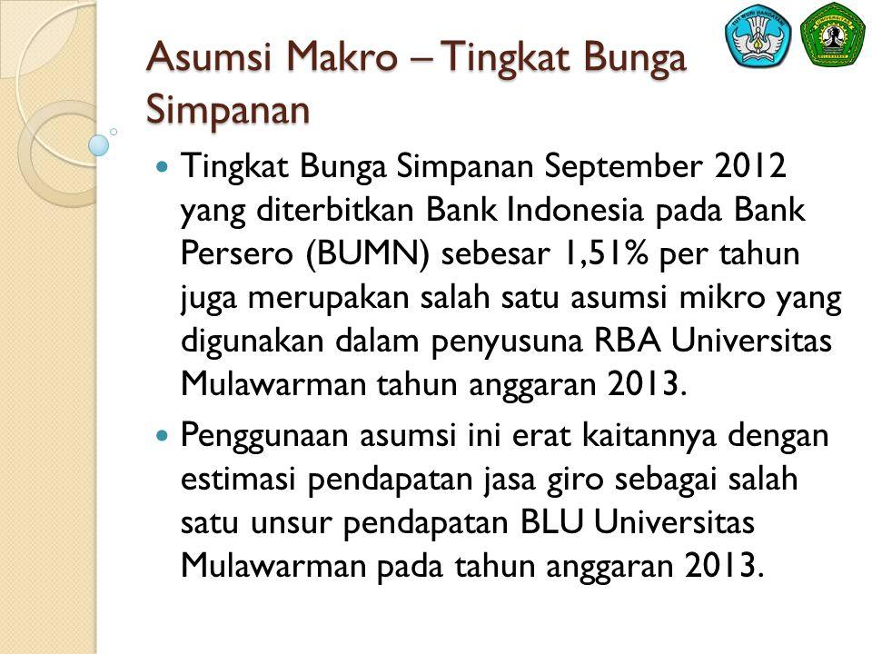 Asumsi Makro – Tingkat Bunga Simpanan  Tingkat Bunga Simpanan September 2012 yang diterbitkan Bank Indonesia pada Bank Persero (BUMN) sebesar 1,51% per tahun juga merupakan salah satu asumsi mikro yang digunakan dalam penyusuna RBA Universitas Mulawarman tahun anggaran 2013.