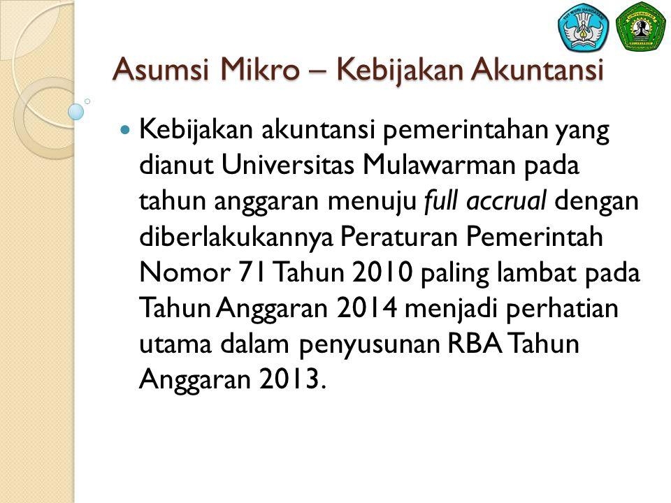 Asumsi Mikro - SAK  Keharusan Universitas Mulawarman sebagai satuan kerja BLU untuk menyusun Laporan Keuangan berdasarkan Standar Akuntansi Keuangan (SAK) yang diterbitkan oleh Ikatan Akuntan Indonesia mendorong Universitas Mulawarman untuk menyusun RBA Tahun Anggaran 2013 berbasis akrual.