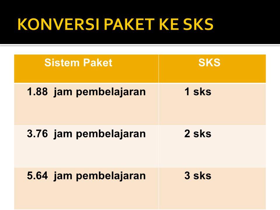 Sistem PaketSKS 1.88 jam pembelajaran1 sks 3.76 jam pembelajaran2 sks 5.64 jam pembelajaran3 sks 7.52 jam pembelajaran4 sks