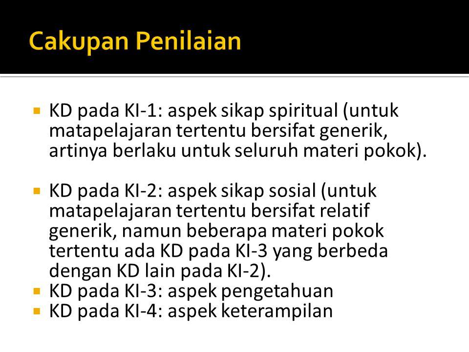  KD pada KI-1: aspek sikap spiritual (untuk matapelajaran tertentu bersifat generik, artinya berlaku untuk seluruh materi pokok).  KD pada KI-2: asp
