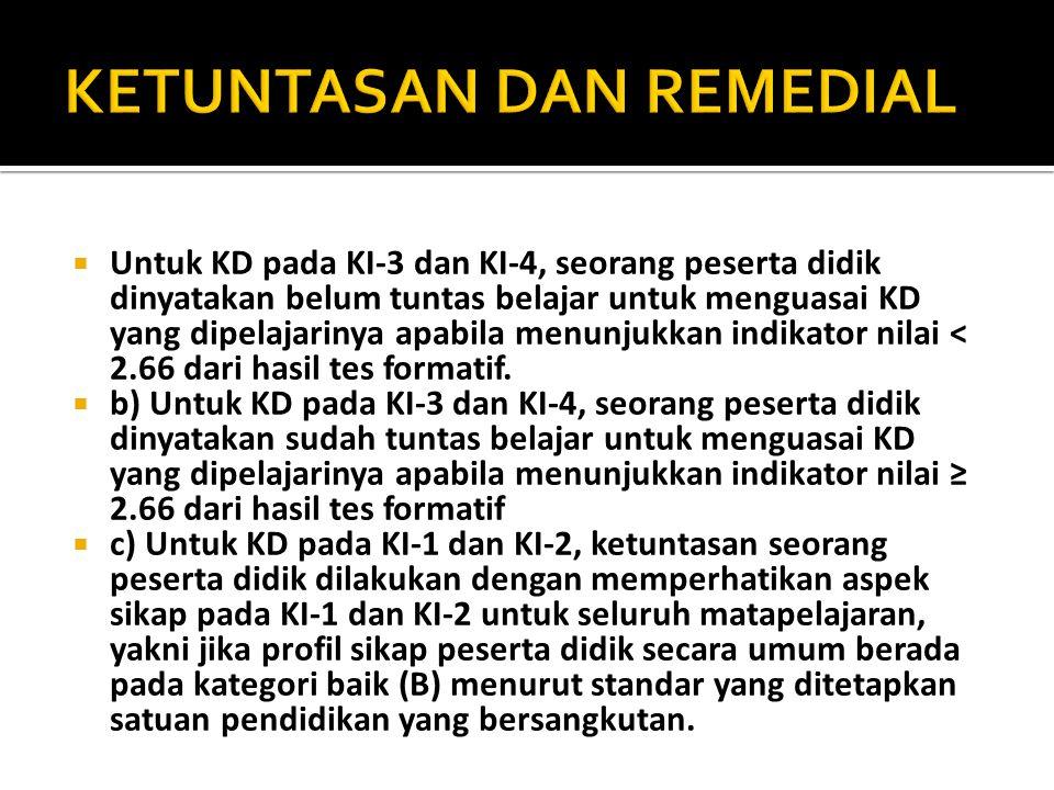  Untuk KD pada KI-3 dan KI-4, seorang peserta didik dinyatakan belum tuntas belajar untuk menguasai KD yang dipelajarinya apabila menunjukkan indikat