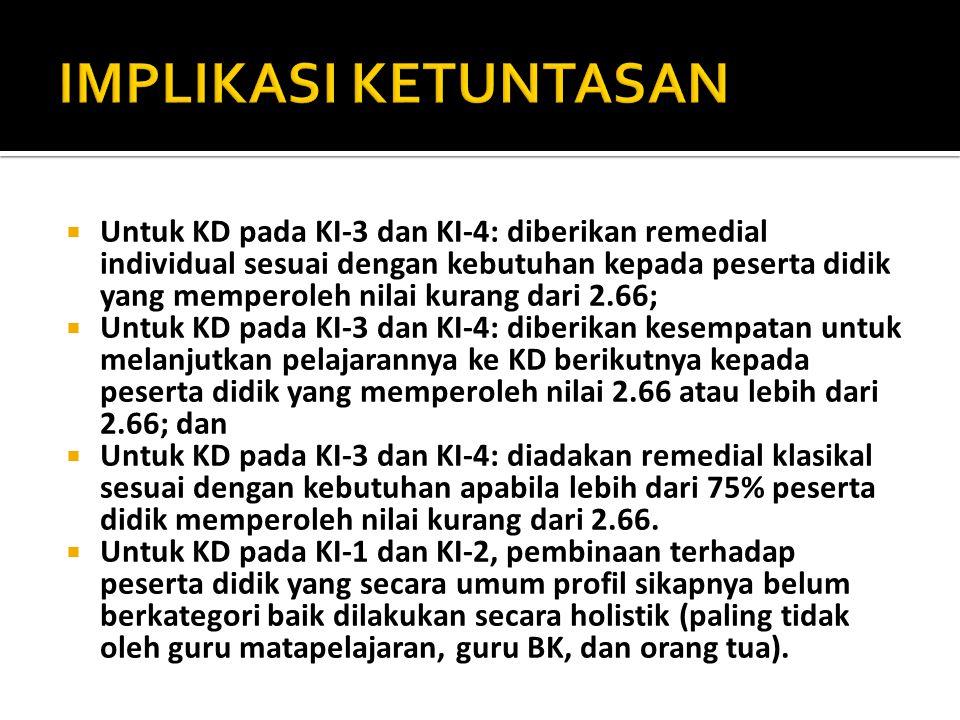  Untuk KD pada KI-3 dan KI-4: diberikan remedial individual sesuai dengan kebutuhan kepada peserta didik yang memperoleh nilai kurang dari 2.66;  Un