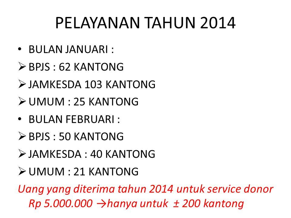 PELAYANAN TAHUN 2014 • BULAN JANUARI :  BPJS : 62 KANTONG  JAMKESDA 103 KANTONG  UMUM : 25 KANTONG • BULAN FEBRUARI :  BPJS : 50 KANTONG  JAMKESD