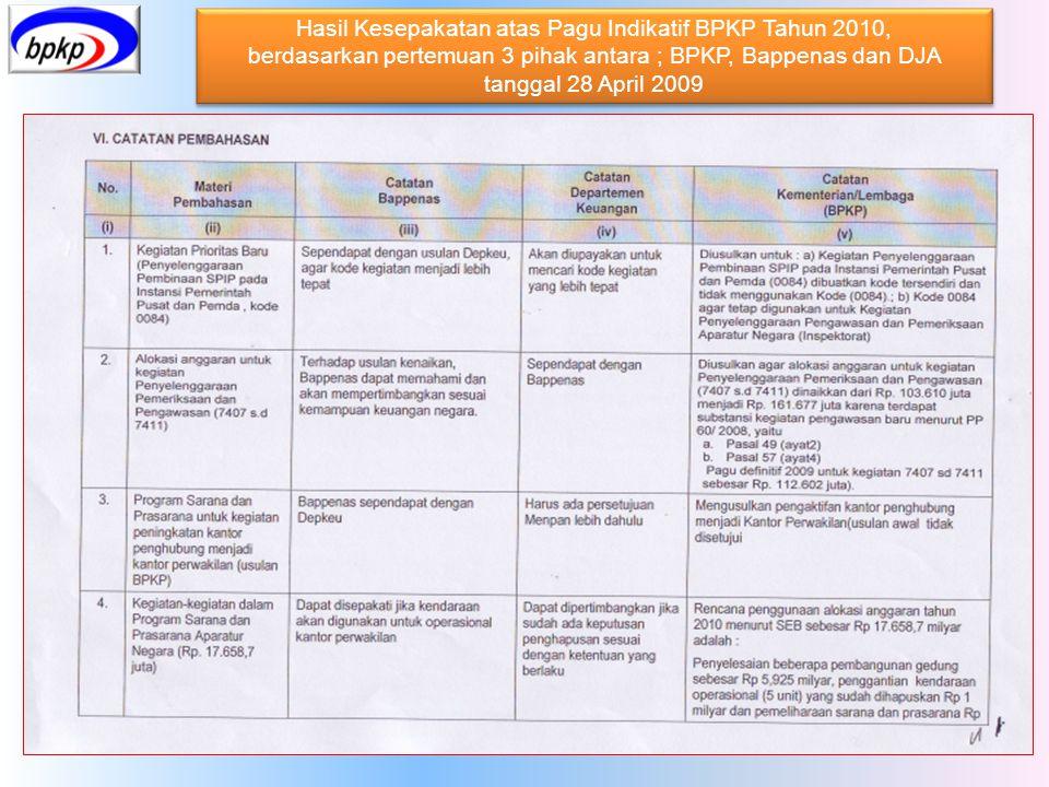 Hasil Kesepakatan atas Pagu Indikatif BPKP Tahun 2010, berdasarkan pertemuan 3 pihak antara ; BPKP, Bappenas dan DJA tanggal 28 April 2009 Hasil Kesep