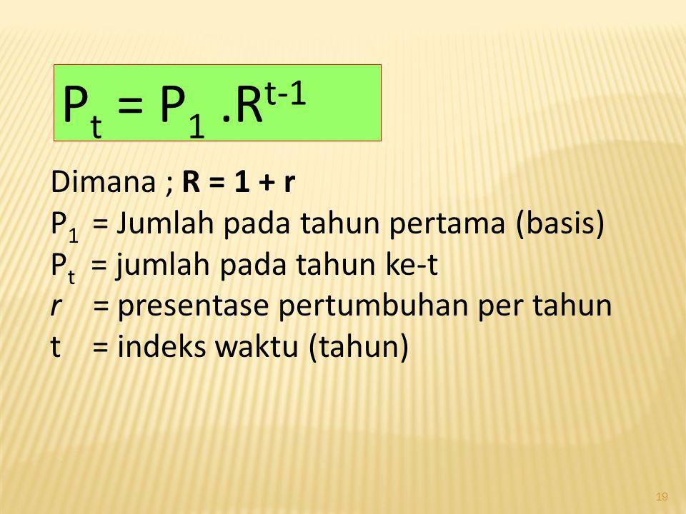 19 P t = P 1.R t-1 Dimana ; R = 1 + r P 1 = Jumlah pada tahun pertama (basis) P t = jumlah pada tahun ke-t r = presentase pertumbuhan per tahun t = in