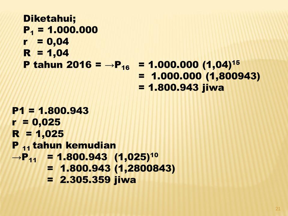 21 Diketahui; P 1 = 1.000.000 r = 0,04 R = 1,04 P tahun 2016 = →P 16 = 1.000.000 (1,04) 15 = 1.000.000 (1,800943) = 1.800.943 jiwa P1 = 1.800.943 r =