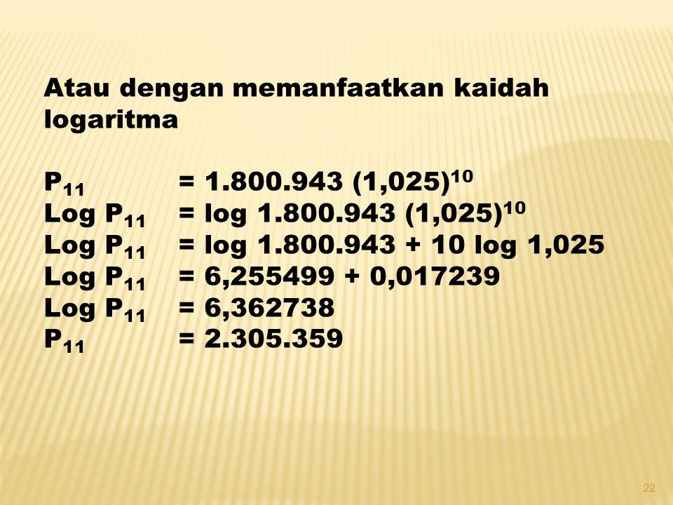 22 Atau dengan memanfaatkan kaidah logaritma P 11 = 1.800.943 (1,025) 10 Log P 11 = log 1.800.943 (1,025) 10 Log P 11 = log 1.800.943 + 10 log 1,025 L