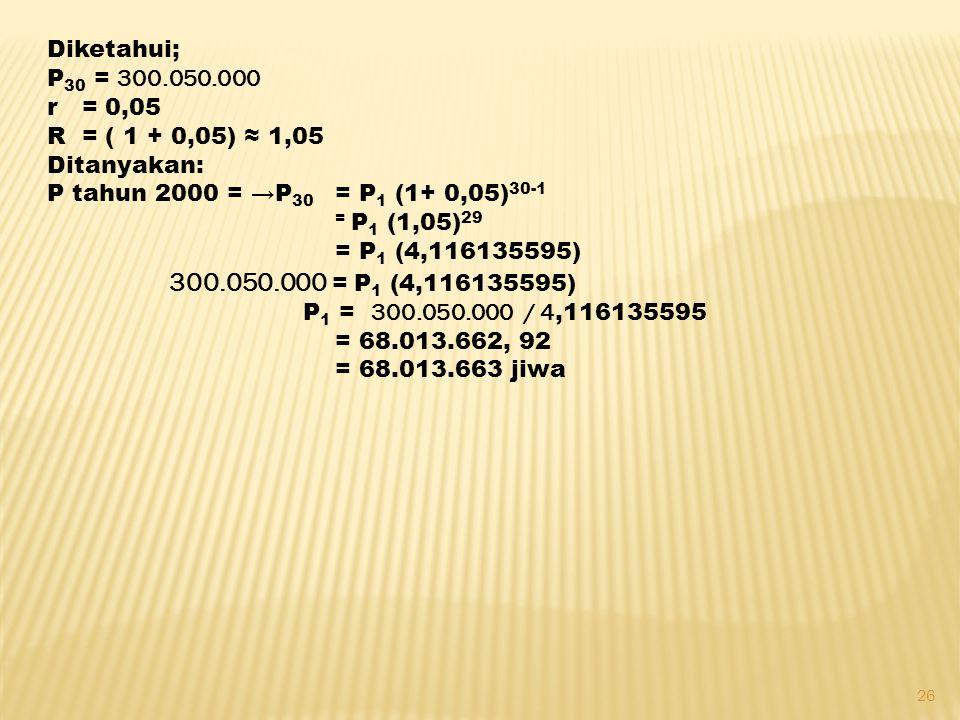 26 Diketahui; P 30 = 300.050.000 r = 0,05 R = ( 1 + 0,05) ≈ 1,05 Ditanyakan: P tahun 2000 = →P 30 = P 1 (1+ 0,05) 30-1 = P 1 (1,05) 29 = P 1 (4,116135