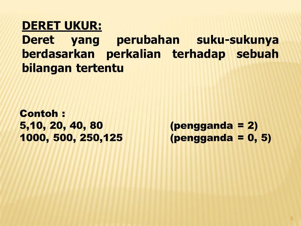 8 DERET UKUR: Deret yang perubahan suku-sukunya berdasarkan perkalian terhadap sebuah bilangan tertentu Contoh : 5,10, 20, 40, 80(pengganda = 2) 1000,