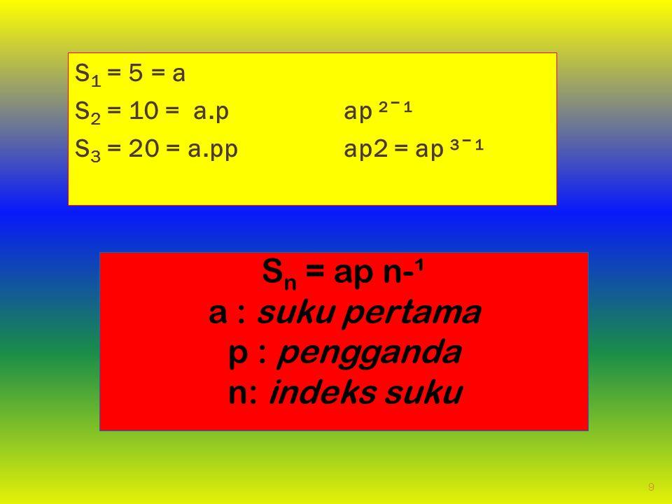 9 S 1 = 5 = a S 2 = 10 = a.p ap ²ˉ¹ S 3 = 20 = a.ppap2 = ap ³ˉ¹ S n = ap n-¹ a : suku pertama p : pengganda n: indeks suku
