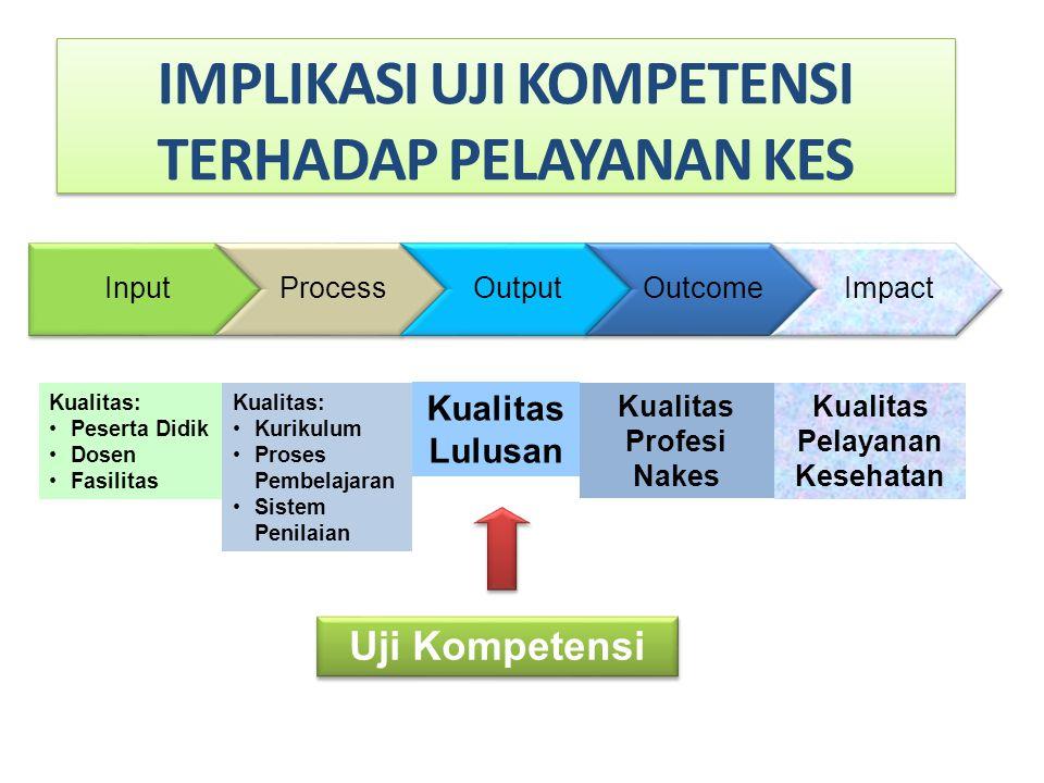 InputProcessOutputOutcomeImpact Kualitas Lulusan Uji Kompetensi Kualitas: •Peserta Didik •Dosen •Fasilitas Kualitas: •Kurikulum •Proses Pembelajaran •