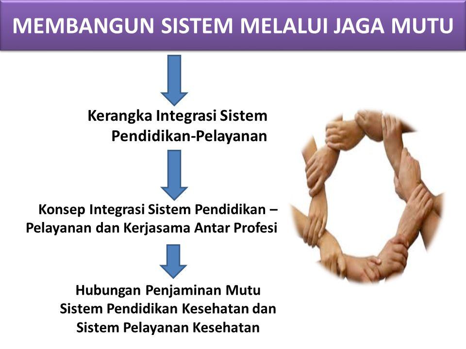 MEMBANGUN SISTEM MELALUI JAGA MUTU Kerangka Integrasi Sistem Pendidikan-Pelayanan Hubungan Penjaminan Mutu Sistem Pendidikan Kesehatan dan Sistem Pela