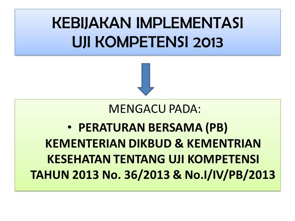 KEBIJAKAN IMPLEMENTASI UJI KOMPETENSI 2013 MENGACU PADA: • PERATURAN BERSAMA (PB) KEMENTERIAN DIKBUD & KEMENTRIAN KESEHATAN TENTANG UJI KOMPETENSI TAH