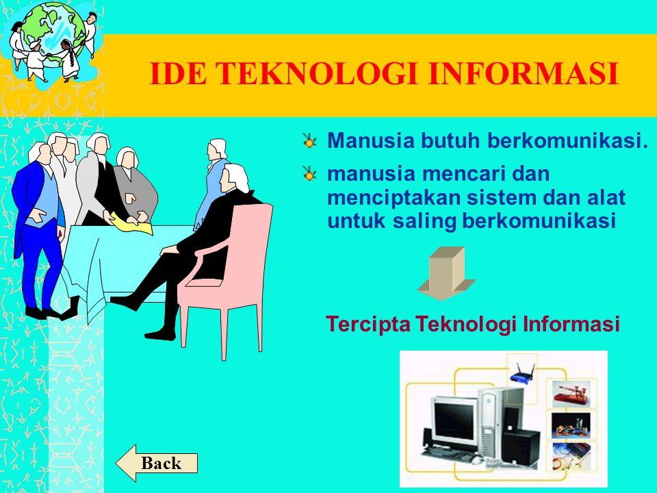 Manusia butuh berkomunikasi. manusia mencari dan menciptakan sistem dan alat untuk saling berkomunikasi Tercipta Teknologi Informasi IDE TEKNOLOGI INF