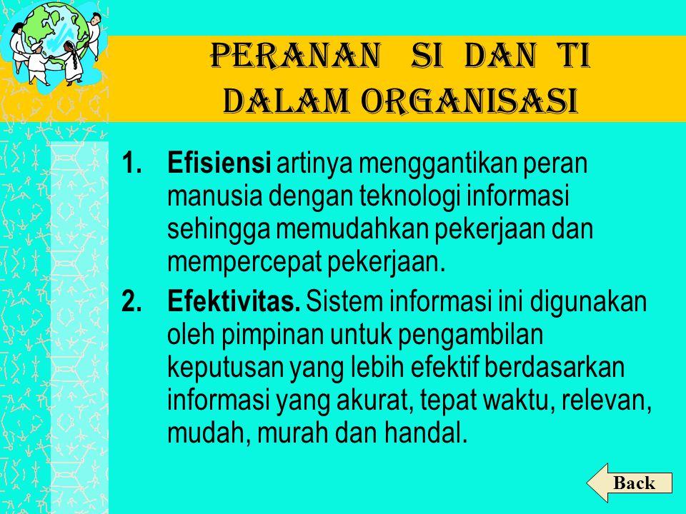 Peranan SI dan TI dalam Organisasi 1.Efisiensi artinya menggantikan peran manusia dengan teknologi informasi sehingga memudahkan pekerjaan dan memperc