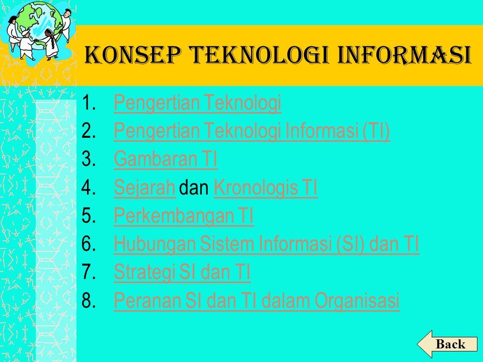 Konsep Teknologi Informasi 1.Pengertian TeknologiPengertian Teknologi 2.Pengertian Teknologi Informasi (TI)Pengertian Teknologi Informasi (TI) 3.Gamba