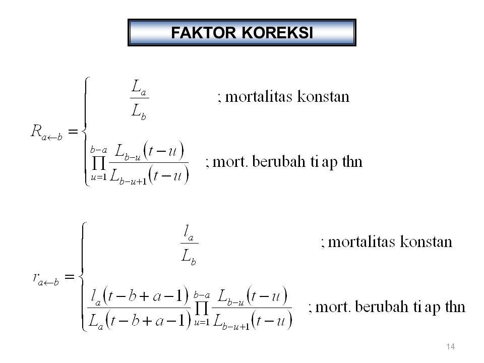 14 FAKTOR KOREKSI