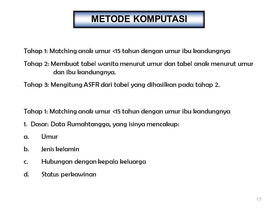 17 METODE KOMPUTASI Tahap 1: Matching anak umur <15 tahun dengan umur ibu kandungnya Tahap 2: Membuat tabel wanita menurut umur dan tabel anak menurut umur dan ibu kandungnya.