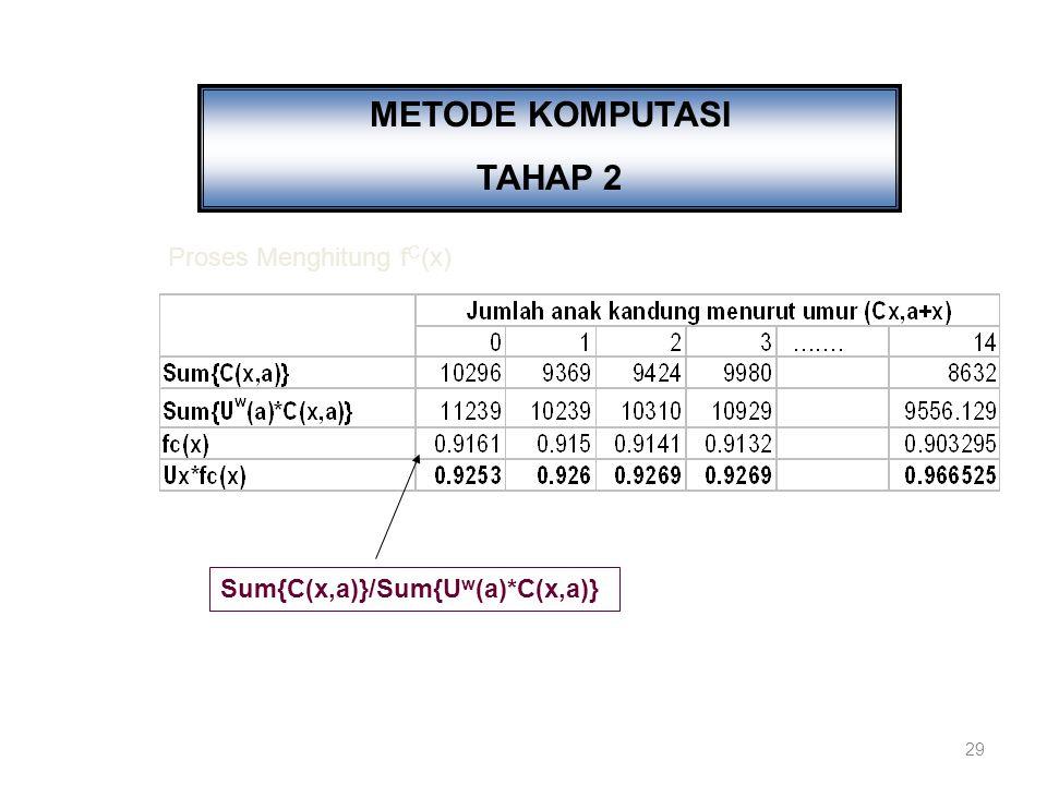 29 METODE KOMPUTASI TAHAP 2 Sum{C(x,a)}/Sum{U w (a)*C(x,a)} Proses Menghitung f C (x)