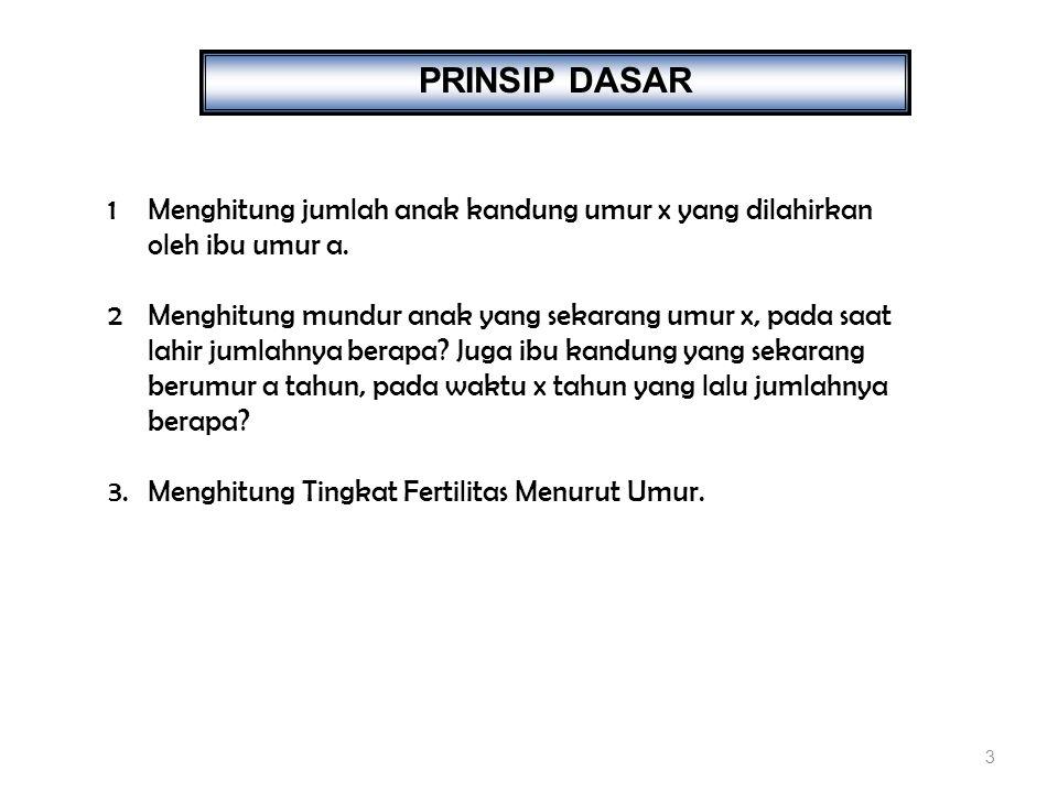4 • Menghitung jumlah anak kandung umur x yang dilahirkan oleh ibu umur a.