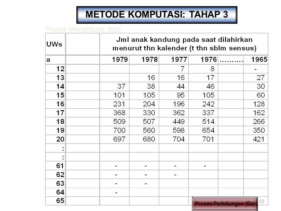 33 METODE KOMPUTASI: TAHAP 3 Proses Perhitungan (Ba) Proses Menghitung B(a)