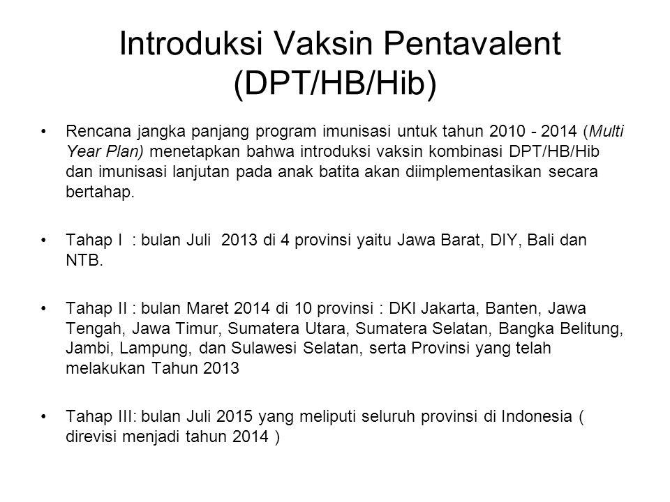 Introduksi Vaksin Pentavalent (DPT/HB/Hib) •Rencana jangka panjang program imunisasi untuk tahun 2010 - 2014 (Multi Year Plan) menetapkan bahwa introduksi vaksin kombinasi DPT/HB/Hib dan imunisasi lanjutan pada anak batita akan diimplementasikan secara bertahap.