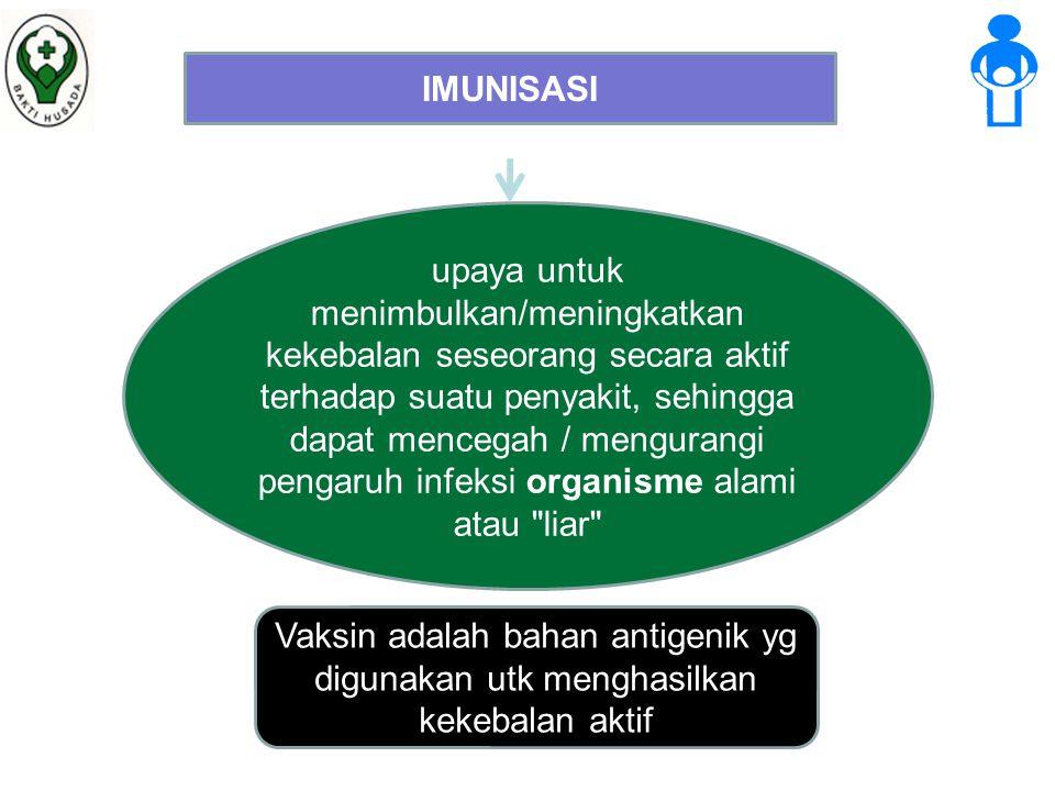 IMUNISASI upaya untuk menimbulkan/meningkatkan kekebalan seseorang secara aktif terhadap suatu penyakit, sehingga dapat mencegah / mengurangi pengaruh infeksi organisme alami atau liar Vaksin adalah bahan antigenik yg digunakan utk menghasilkan kekebalan aktif