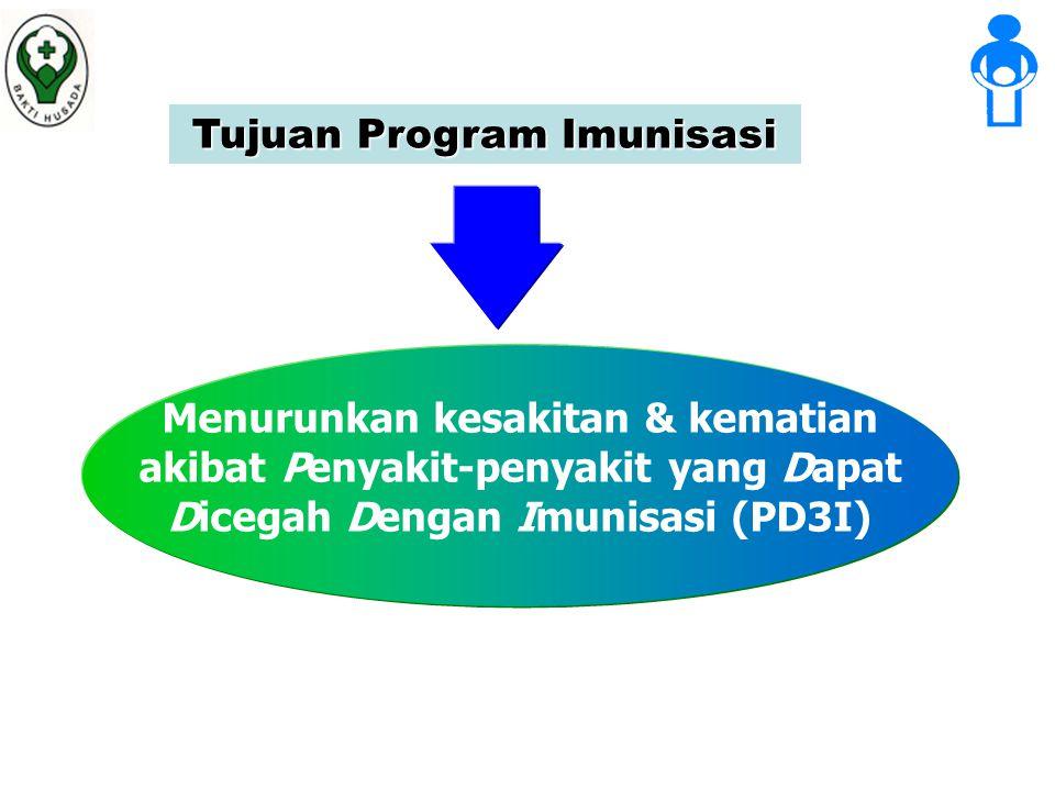 Tujuan Program Imunisasi Menurunkan kesakitan & kematian akibat Penyakit-penyakit yang Dapat Dicegah Dengan Imunisasi (PD3I)