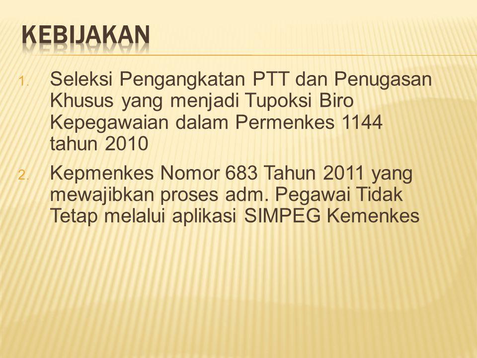 1. Seleksi Pengangkatan PTT dan Penugasan Khusus yang menjadi Tupoksi Biro Kepegawaian dalam Permenkes 1144 tahun 2010 2. Kepmenkes Nomor 683 Tahun 20