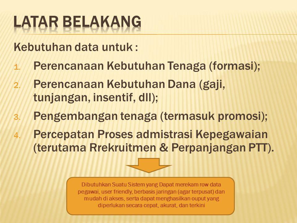 1. Perencanaan Kebutuhan Tenaga (formasi); 2. Perencanaan Kebutuhan Dana (gaji, tunjangan, insentif, dll); 3. Pengembangan tenaga (termasuk promosi);