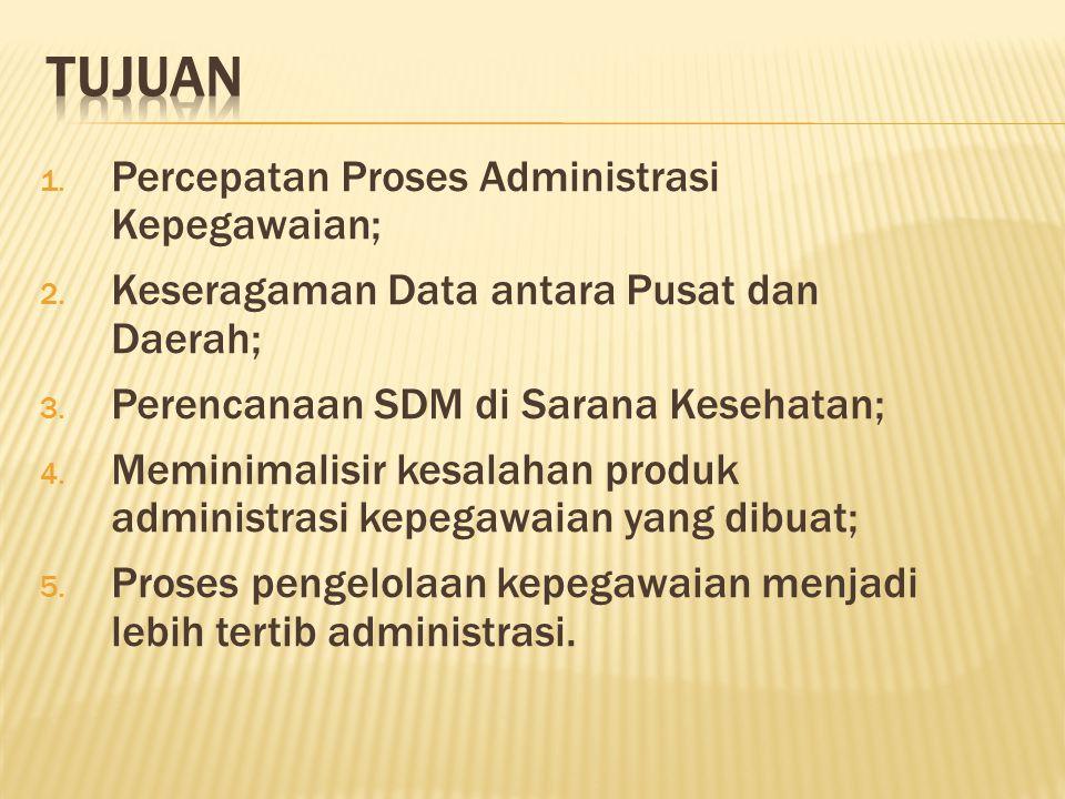 1. Percepatan Proses Administrasi Kepegawaian; 2. Keseragaman Data antara Pusat dan Daerah; 3. Perencanaan SDM di Sarana Kesehatan; 4. Meminimalisir k