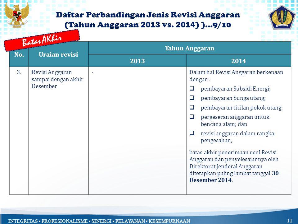 INTEGRITAS • PROFESIONALISME • SINERGI • PELAYANAN • KESEMPURNAAN 11 No.Uraian revisi Tahun Anggaran 20132014 3.Revisi Anggaran sampai dengan akhir De