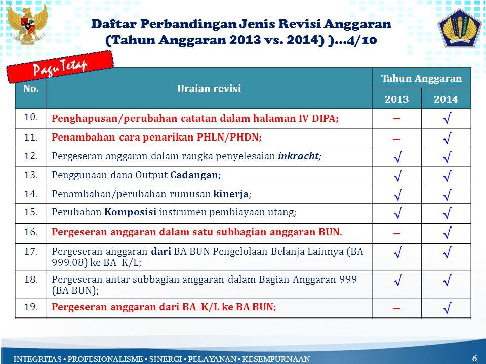 INTEGRITAS • PROFESIONALISME • SINERGI • PELAYANAN • KESEMPURNAAN 6 No.Uraian revisi Tahun Anggaran 20132014 10. Penghapusan/perubahan catatan dalam h
