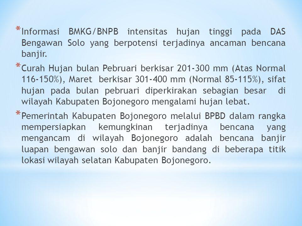 Tindakan : • Aktifasi Pusdalops BPBD Bojonegoro • Mengaktifkan posko Kecamatan • Menyiapkan dan mendirikan tempat pengungsian.