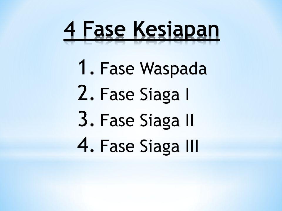 1. Fase Waspada 2. Fase Siaga I 3. Fase Siaga II 4. Fase Siaga III