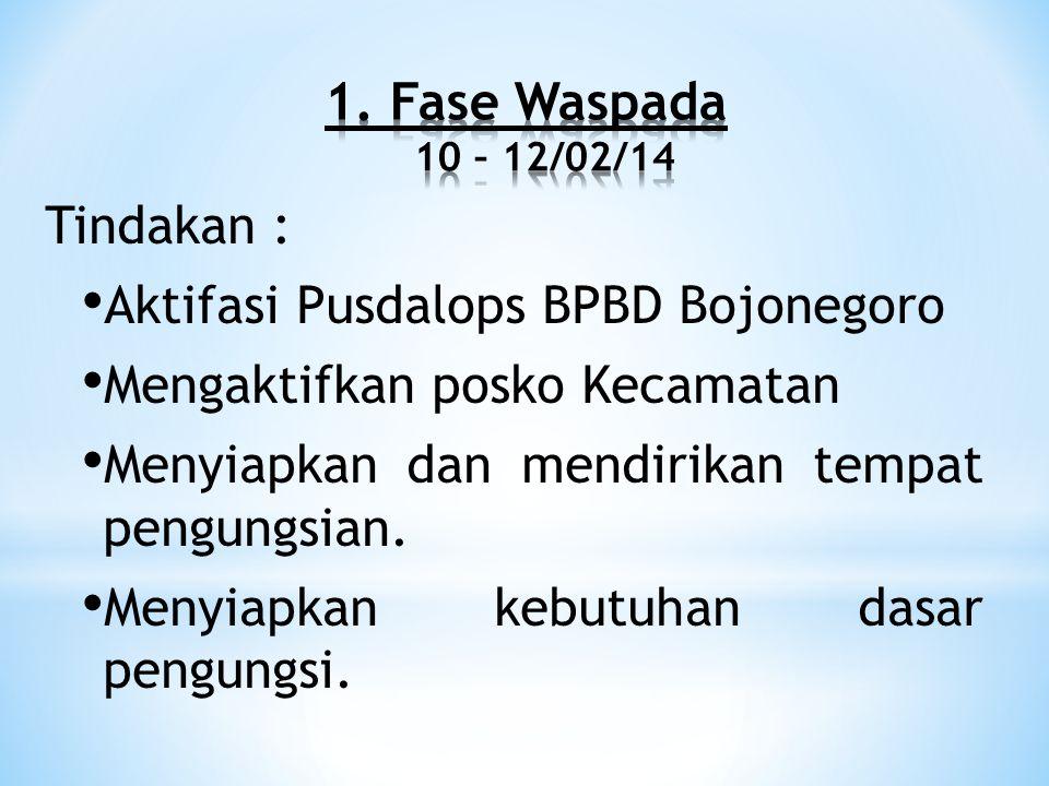 Tindakan : • Aktifasi Pusdalops BPBD Bojonegoro • Mengaktifkan posko Kecamatan • Menyiapkan dan mendirikan tempat pengungsian. • Menyiapkan kebutuhan