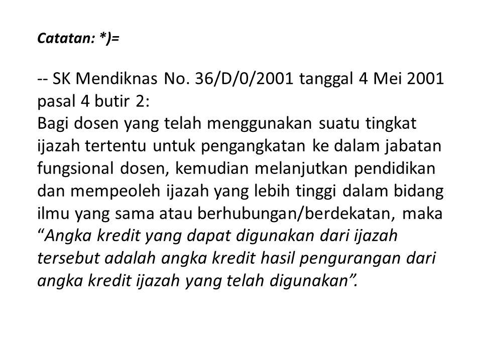 Catatan: *)= -- SK Mendiknas No. 36/D/0/2001 tanggal 4 Mei 2001 pasal 4 butir 2: Bagi dosen yang telah menggunakan suatu tingkat ijazah tertentu untuk