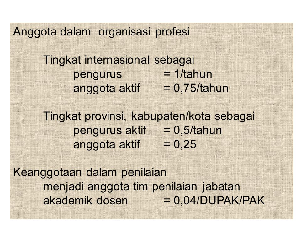 Anggota dalam organisasi profesi Tingkat internasional sebagai pengurus = 1/tahun anggota aktif= 0,75/tahun Tingkat provinsi, kabupaten/kota sebagai p