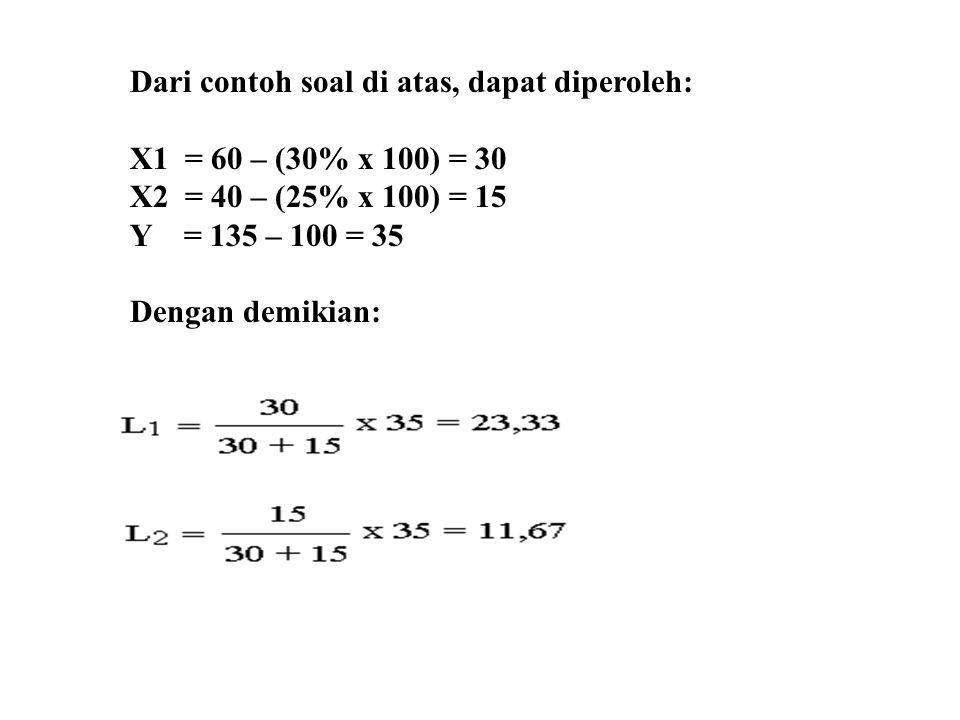 Dari contoh soal di atas, dapat diperoleh: X1 = 60 – (30% x 100) = 30 X2 = 40 – (25% x 100) = 15 Y = 135 – 100 = 35 Dengan demikian: